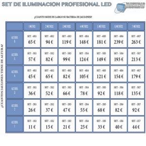 SET DE ILUMINACION LED COMPLETO PARA JAULONES DE CRIA. ELIJA CUAL NECESITA EN NUESTRO CUADRO.